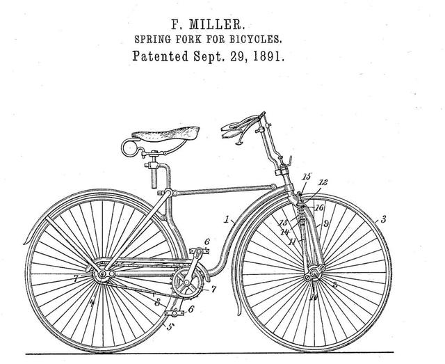 El juego de las imagenes-http://patentpending.blogs.com/photos/uncategorized/1891_front_suspension.jpg